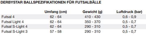 Futsal62oMEuFHzUs8U